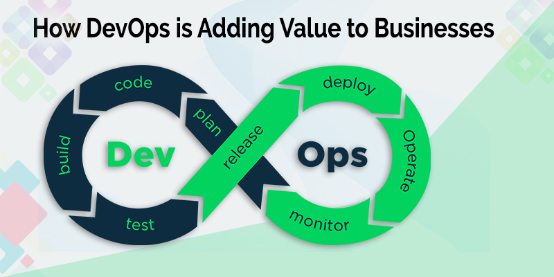 How DevOps is Adding Value to Businesses