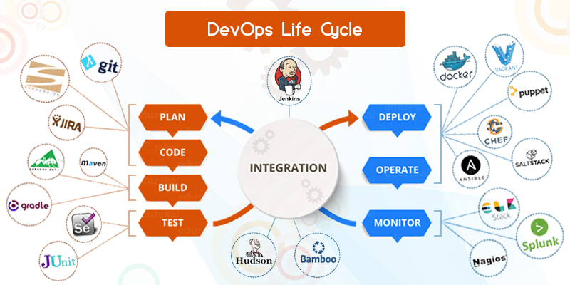 DevOps-Life-Cycle1.jpg