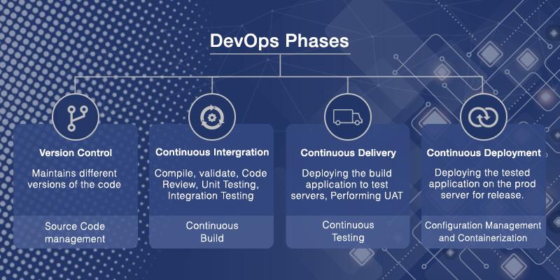 DevOps-phases.jpg